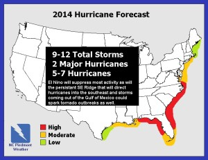Hurricane2014Forecast